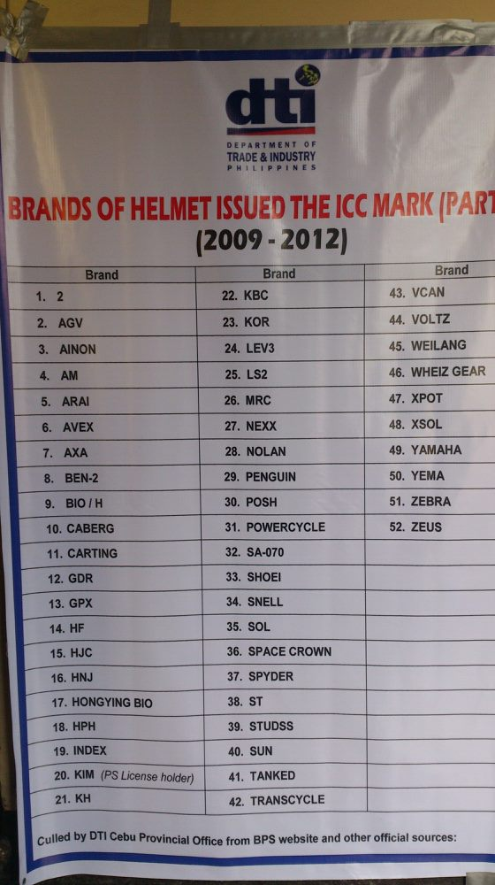 UPDATED List of Approved Motorcycle Protective Helmet