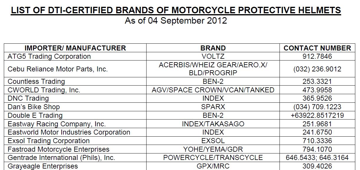 Motorcycle brands list