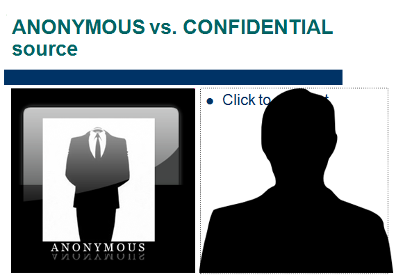anonymous vs confidential
